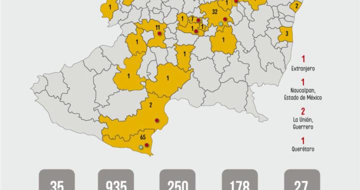 No paran los contagios de covid 19 en Lazaro Cardenas, otros cuatro este jueves y ya suman 65