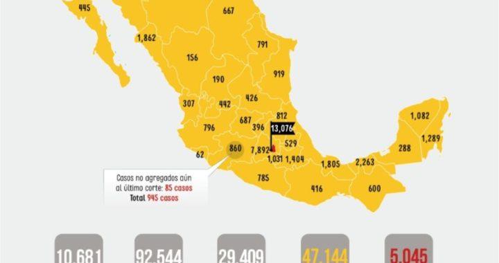 Sube a 324 la cantidad de municipios que se reactivarían este lunes; en Michoacán hay 3