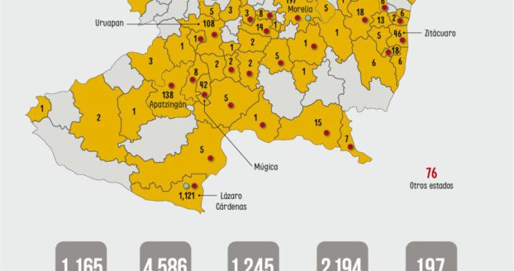 Mueren 15 personas más en Michoacán por COVID-19; suman 61 nuevos contagios