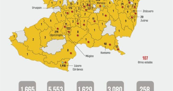 Michoacán suma 13 muertes y 167 contagios nuevos de COVID-19