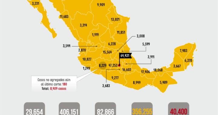 Epidemia por COVID-19 se reduce en Michoacán y otros 5 estados, señala López-Gatell
