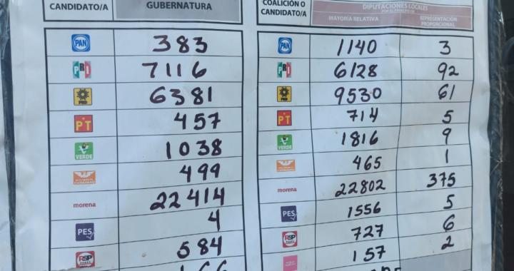 Retoman funcionarios recuento de votos en décimo consejo distrital electoral en Tecpan